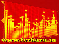 Salam Rindu Dangdut Koplo [downloadmp3.terbaru.in]  Rena Sodiq Monata.mp3
