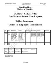 8-project_Section VI - Employer's Requirements QODUS.doc