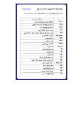 arshad[www.icivil.ir].pdf