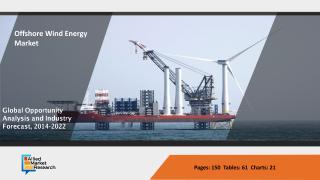 Offshore wind market.pdf
