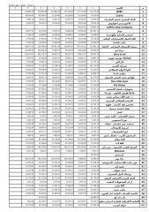 تحليلى ايرادات وارصدة 2014.xlsx