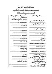 Planing Activity.doc