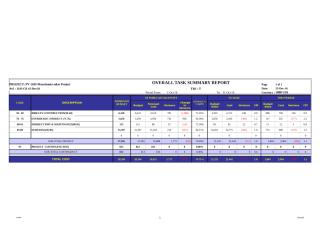 PV 1183-Cost Report  OCT 2016 tables -Rev.01-22122016.xls