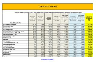 arretrati-ffpp-civ.pdf